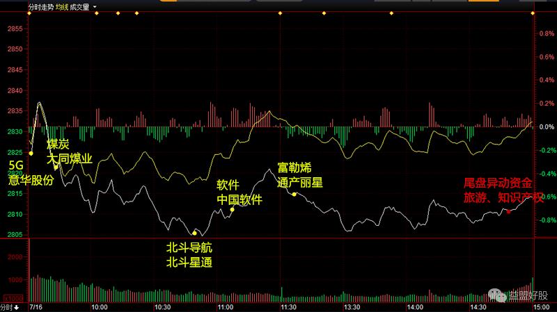 【涨停预测0717】 关注3只利好公告股
