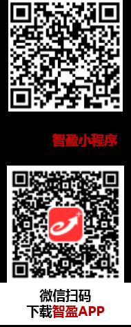 ★新版限塑令发布,5股望受益!抗病毒概念股受瞩目